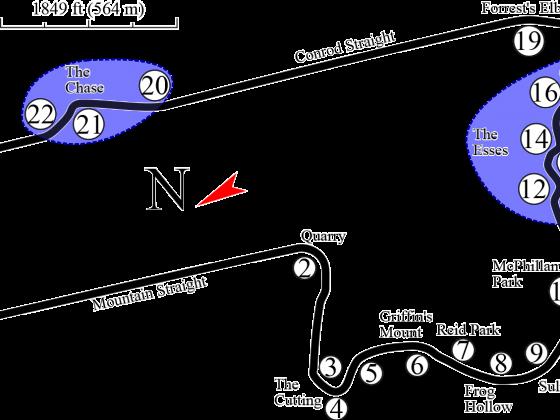 Mount Panorama Bathurst - Tracklayout